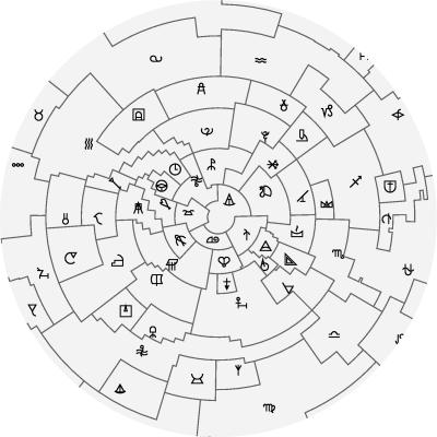 New Constellation Symbols