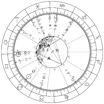 natal charts for mars rovers The Solar System Mercury